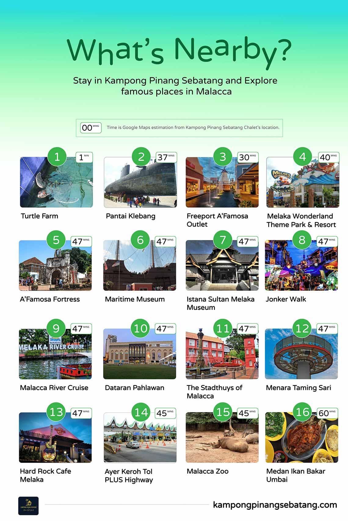 places-visit-2